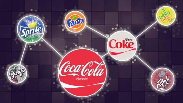 Coca Cola Products Wallpaper by MrPiBB-93
