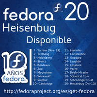 Fedora 20 banner by williamjmorenor