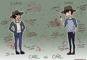 Comic Carl vs Show Carl by problemmatic