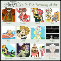2013 Summary of Art by TheCupcake-Queen