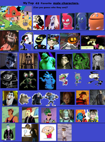 Cassie's top 45 male characters meme. by Smurfette123