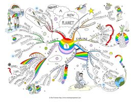 Imagine a new planet Mind Map by Creativeinspiration