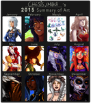 Summary of Art 2015 by Chesis-Griffith