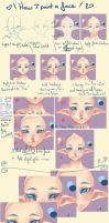 How I paint face and eyes by rika-dono