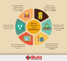 Six Tips to Reduce Your Heating Bills by BriannaWilson987
