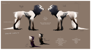 Fursona Ref Sheet UPDATE 3.1 by Darkside-Cookie