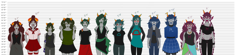 Height Chart troll girls by Nykraly