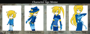 character_age_meme_K_M_XD by ShaneDemon