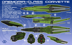 Daemoria's Corvette Orthos by Shadowstate