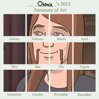 2012 art summary meme by Okha by Okha