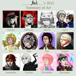 2012 Art Summary by werepire51