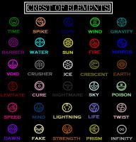 Crest of Elements by Gold-Paladin