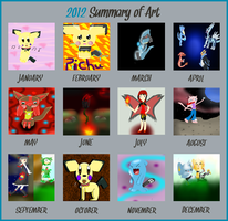 2012 Art Summary by toadettegal-tk