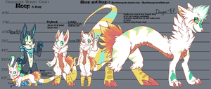 Meep Height and Form Reference Sheet by MystikMeep
