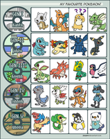 Favorite Pokemon Meme by uhnevermind