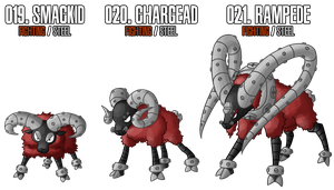 Fakemon: 19 -21 by DrCrafty