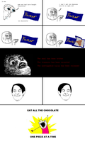 Rage comic, The chocolate by Brassia