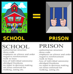 SCHOOL IS PRISON by paradigm-shifting