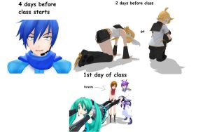 my first 4 days before school by MMDbeginner