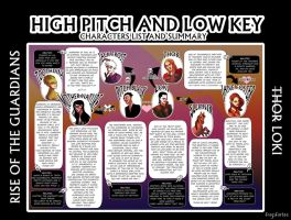 High Pitch and Low Key Characters Summary by frogsfortea