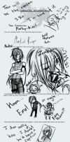 Character Meme: Morky by Miha-Hime