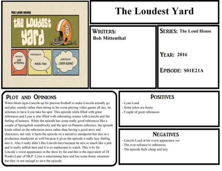 The Loudest Yard Mehpisode by happylemur37