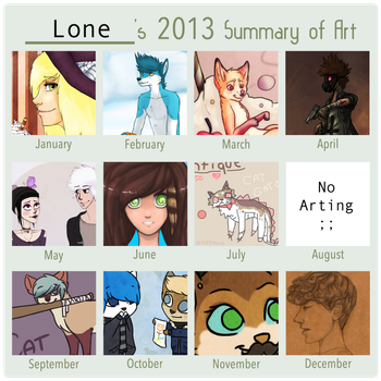 Lone's Summary of Art '2013 by lonepaws