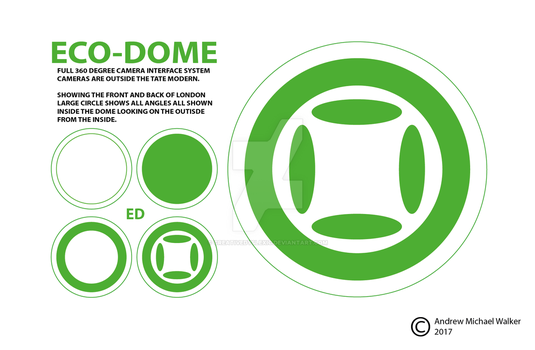 ECO-DOME IDEA FOR TATE MODERN by CreativeDyslexic