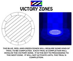 TCOCT: Victory Zone Ref by Calicard