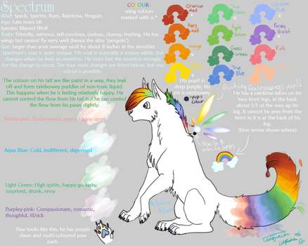 Spectrum Ref by Turquoise-Lupine
