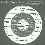 Comfort Zone Meme - Filled In by synyster-gates-A7X