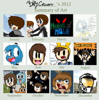 2012 Art Summary by BillyBCreationz
