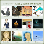2014 Summary of Art by bambifawnluv
