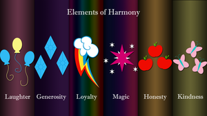 Elements of Harmony by CiscoQL