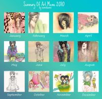 Summary Of Art 2010 by samsibamsi