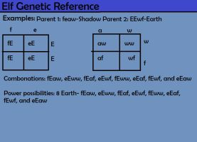 Elf Genetic Reference Part 3 by rtsbts