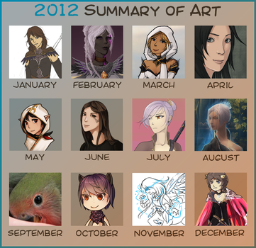 2012 Summary of Art by duranin