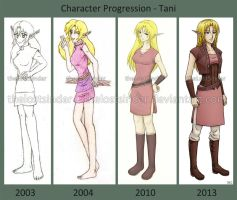Character Progression - Tani by theLostSindar