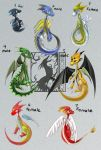Pearl dragon adopts by Zukuro