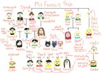 Damian's Family Tree by slashmeanshorror