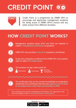 Credit Point Article by Michalv
