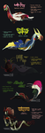 COMM - Gardevoir crossbreeds by manic-in-tricolour