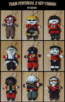 Team Fortress 2 Key Chains by Basuki