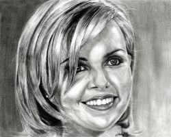 Charlize Theron by aplusp