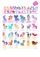 Who Is Who? My little Pony Template by NekoKawaii11
