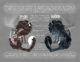 Dream-catchers specie quick reference by Shegoran