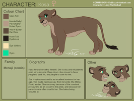 Kosa Character Sheet (Commission) by Kobbzz
