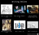 Writing Online - What I Actually Do by Man-in-crowd-4