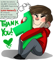 THANK YOU FOR 2000+ WATCHERS!!! by NEOmi-triX