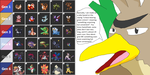 Top 5 Most Wanted Mega Evolutions by Region by Karasu-96